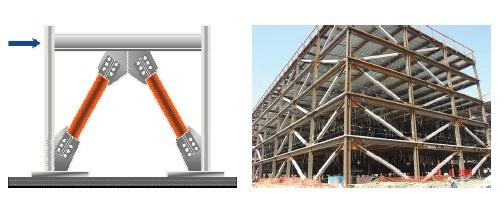 سمینار سیستم های لرزه ای بادبند زلزله لرزه بر مهاربندی جانبی سازه فولادی رفتار بادبند