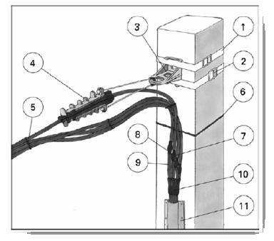 انواع مختلف كابلهای خودنگهدار هوایی شناسایی انواع یراق آلات مورد استفاده در شبكه های كابلی خودنگهدار وضعیت نصب و كابل كشی نقاط وضعیت چهارده گانه روش های كاهش تلفات در حوزه بهر برداری شبكه های توزیع   شناسایی انواع تجهیزات مورد استفاده در احداث و كابل كشی عملیات اجرایی كابل كشی