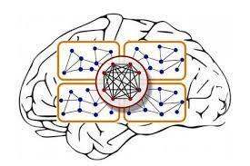 شبکه های عصبی مصنوعی پرسپترون آموزش پرسپترون قانون پرسپترون قانون دلتا Delta Rule  شبکه های چند لایه تابع سیگموئید الگوریتم BP  انتشار به سمت جلو انتشار به سمت عقب